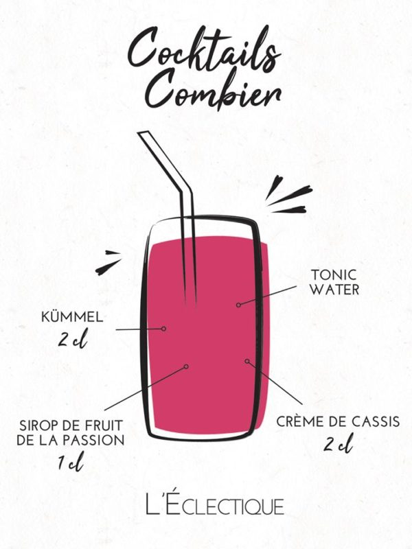 Cocktail combier éclectique