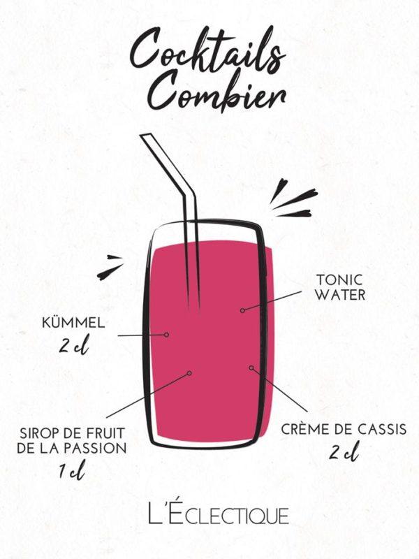 Cocktail combier éclectique
